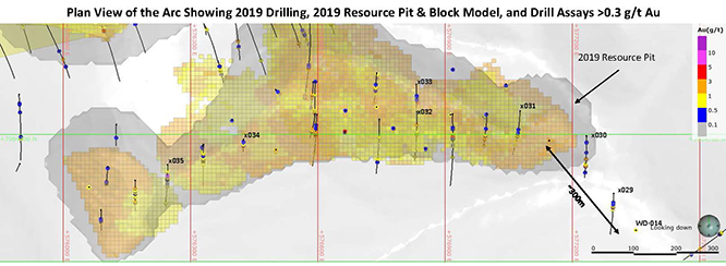 Plan View of the Arc Showing 2019 Drilling, 2019 Resource Pit & Block Model, and Drill Assays >0.3 g/t Au